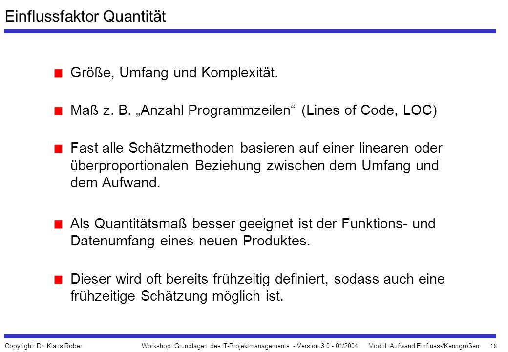 18 Workshop: Grundlagen des IT-Projektmanagements - Version 3.0 - 01/2004Modul: Aufwand Einfluss-/Kenngrößen Copyright: Dr. Klaus Röber Einflussfaktor