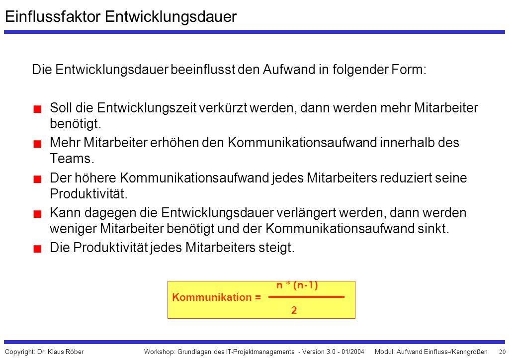 20 Workshop: Grundlagen des IT-Projektmanagements - Version 3.0 - 01/2004Modul: Aufwand Einfluss-/Kenngrößen Copyright: Dr. Klaus Röber Einflussfaktor
