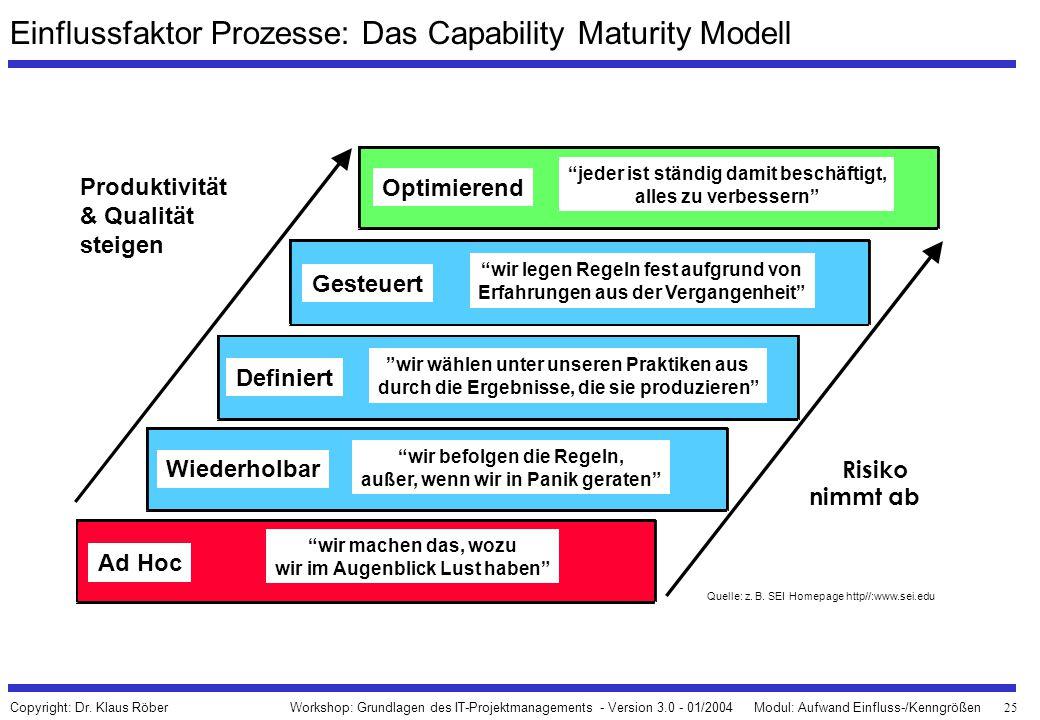 25 Workshop: Grundlagen des IT-Projektmanagements - Version 3.0 - 01/2004Modul: Aufwand Einfluss-/Kenngrößen Copyright: Dr. Klaus Röber Einflussfaktor
