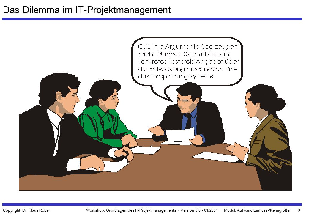 3 Workshop: Grundlagen des IT-Projektmanagements - Version 3.0 - 01/2004Modul: Aufwand Einfluss-/Kenngrößen Copyright: Dr. Klaus Röber Das Dilemma im