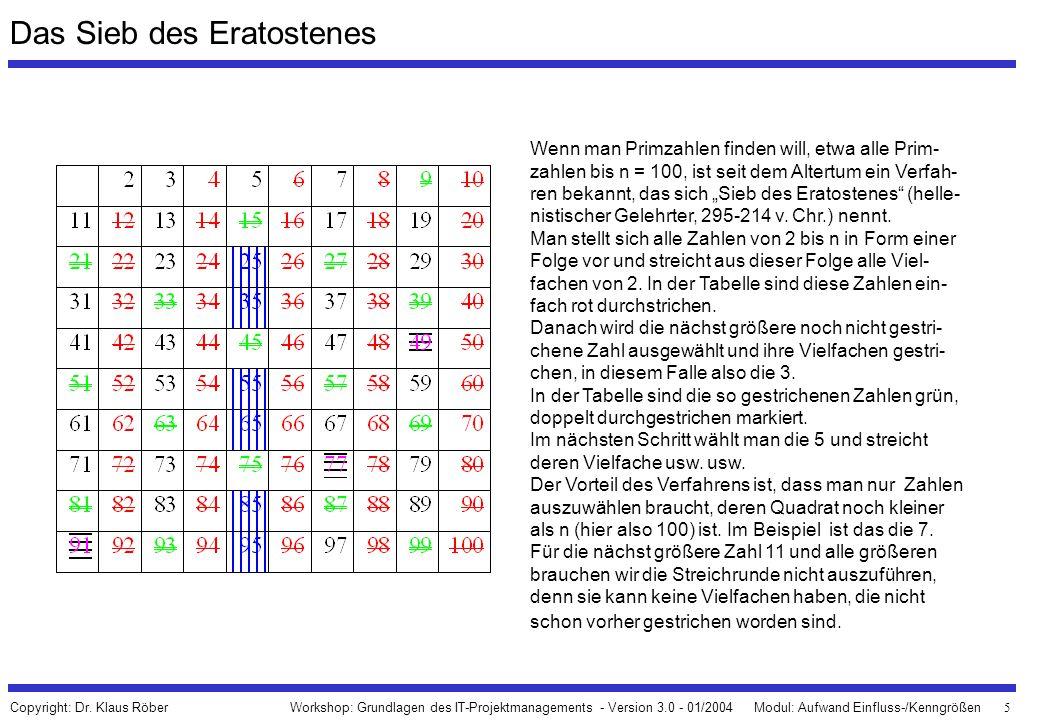 5 Workshop: Grundlagen des IT-Projektmanagements - Version 3.0 - 01/2004Modul: Aufwand Einfluss-/Kenngrößen Copyright: Dr. Klaus Röber Das Sieb des Er
