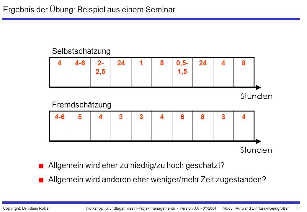 7 Workshop: Grundlagen des IT-Projektmanagements - Version 3.0 - 01/2004Modul: Aufwand Einfluss-/Kenngrößen Copyright: Dr. Klaus Röber Ergebnis der Üb