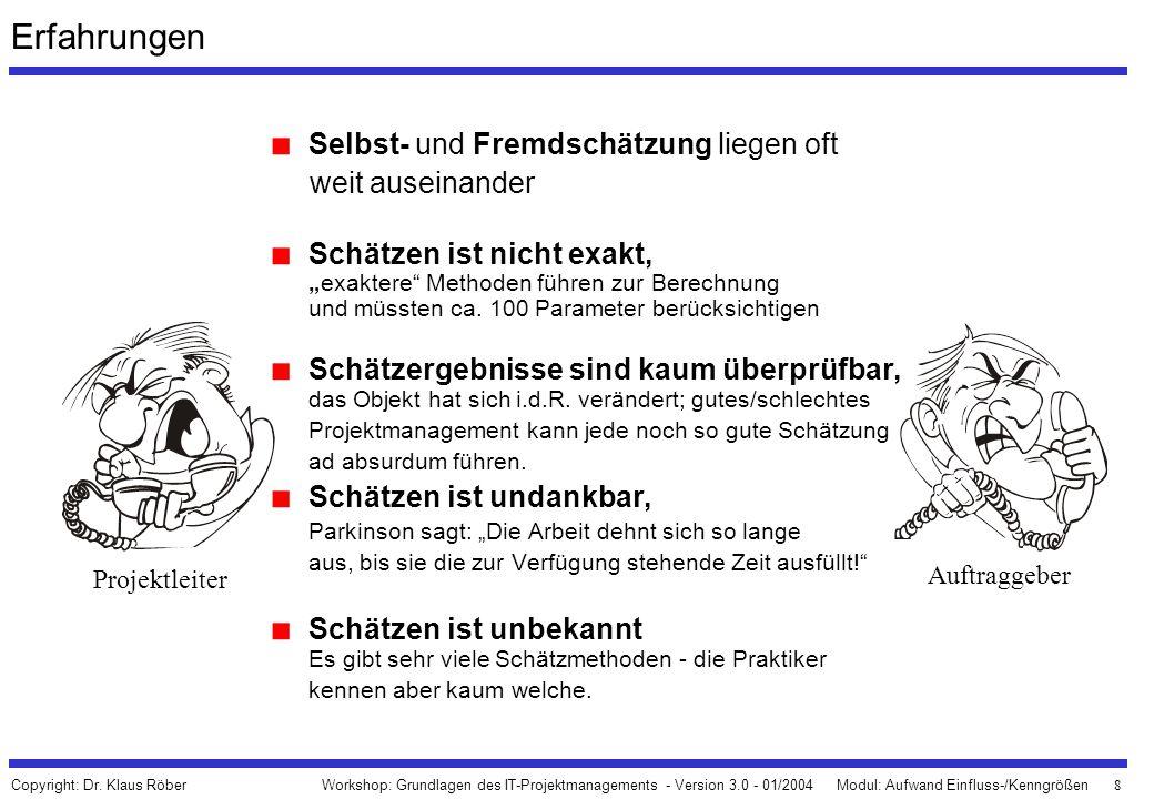8 Workshop: Grundlagen des IT-Projektmanagements - Version 3.0 - 01/2004Modul: Aufwand Einfluss-/Kenngrößen Copyright: Dr. Klaus Röber Erfahrungen Sel