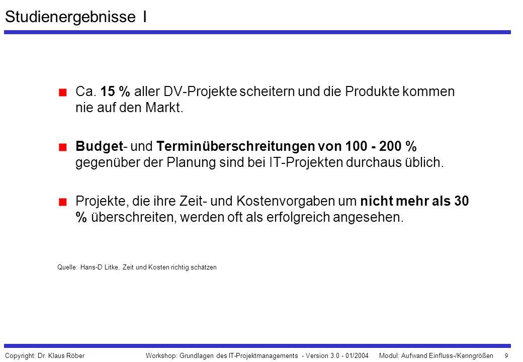 9 Workshop: Grundlagen des IT-Projektmanagements - Version 3.0 - 01/2004Modul: Aufwand Einfluss-/Kenngrößen Copyright: Dr. Klaus Röber Studienergebnis