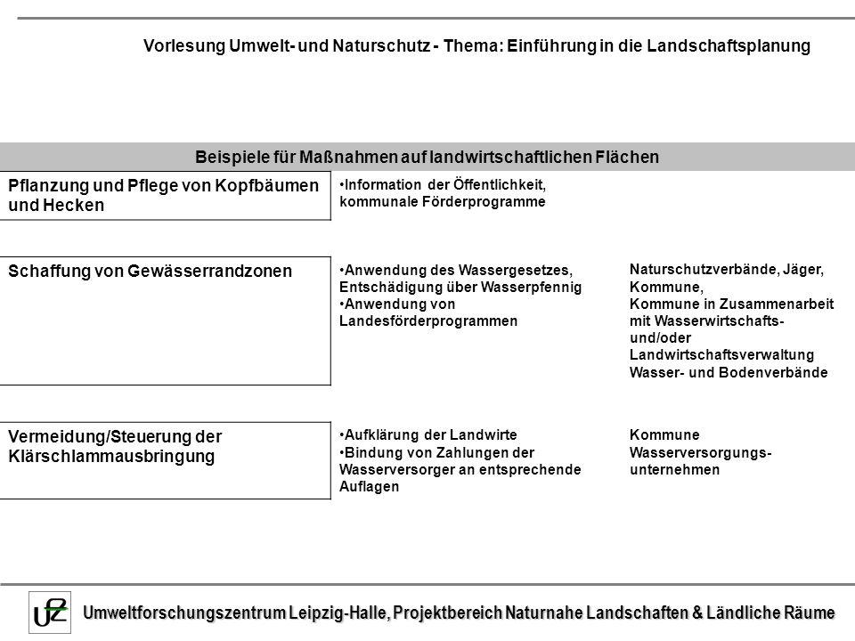 Umweltforschungszentrum Leipzig-Halle, Projektbereich Naturnahe Landschaften & Ländliche Räume Vorlesung Umwelt- und Naturschutz - Thema: Einführung i