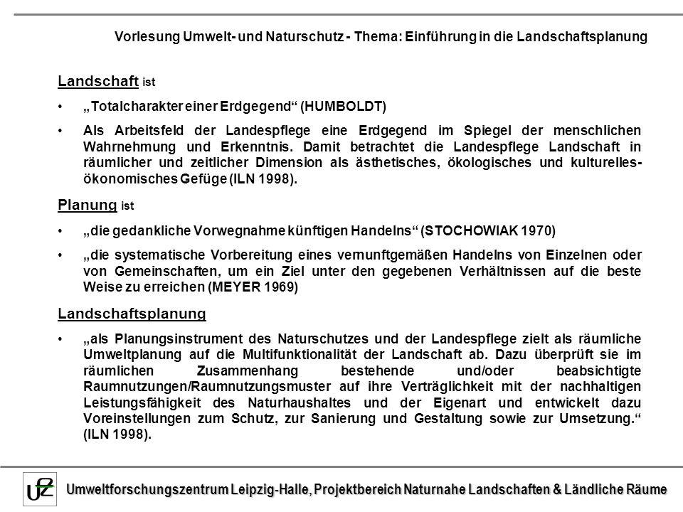 Umweltforschungszentrum Leipzig-Halle, Projektbereich Naturnahe Landschaften & Ländliche Räume Vorlesung Umwelt- und Naturschutz - Thema: Einführung in die Landschaftsplanung keine Landnutzung Strenger Gebietsschutz (Totalreservate) Gebietsschutz Landschaftsplanung eingeschränkte Landnutzung Vorrangfunktionen für Naturschutz (eingeschränkter Naturschutz) extensive Landnutzung Nutzungsbe- schränkungen (und -auflagen) Eingriffsregelung intensive Landnutzung Begleitende Naturschutzmaß- nahmen (Ausgleichs- und Ersatzmaßnahmen) Ausdehnung der Fläche Schematische Darstellung des differenzierten Flächenanspruchs von Naturschutz und Landschaftspflege auf der Gesamtfläche sowie der Aufgabenschwerpunkte Gebietsschutz, Landschaftsplanung und Eingriffsregelung