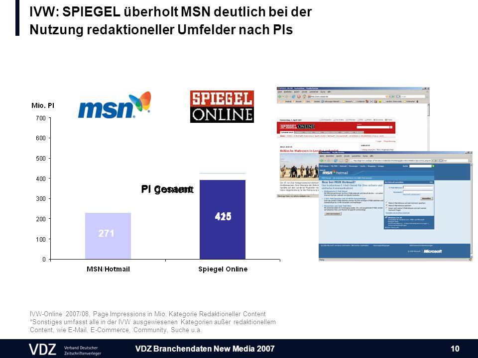 VDZ Branchendaten New Media 2007 10 IVW: SPIEGEL überholt MSN deutlich bei der Nutzung redaktioneller Umfelder nach PIs IVW-Online 2007/08, Page Impressions in Mio.