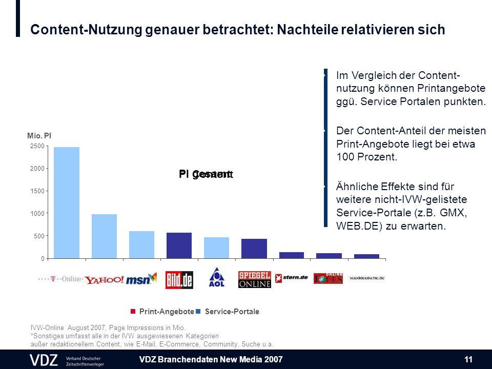 VDZ Branchendaten New Media 2007 11 Content-Nutzung genauer betrachtet: Nachteile relativieren sich  Im Vergleich der Content- nutzung können Printangebote ggü.