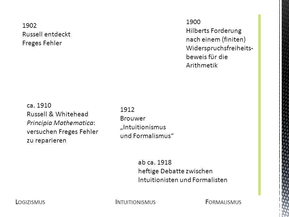 1902 Russell entdeckt Freges Fehler 1900 Hilberts Forderung nach einem (finiten) Widerspruchsfreiheits- beweis für die Arithmetik ca. 1910 Russell & W