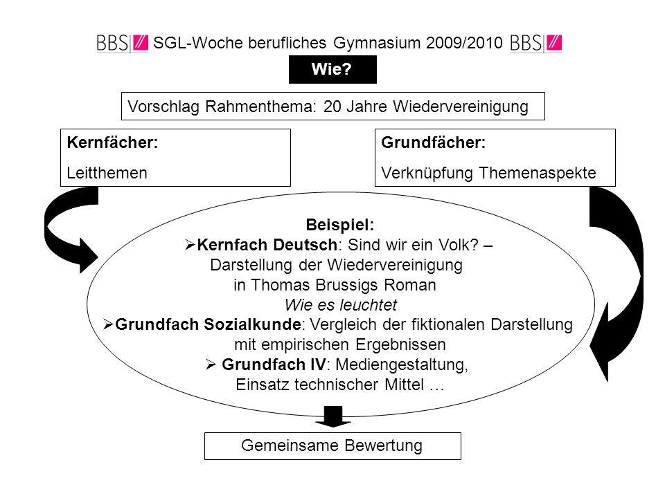 SGL-Woche berufliches Gymnasium 2009/2010 Vorschlag Rahmenthema: 20 Jahre Wiedervereinigung Wie? Kernfächer: Leitthemen Grundfächer: Verknüpfung Theme