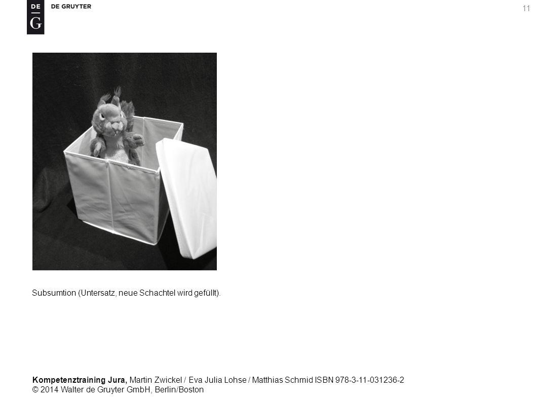 Kompetenztraining Jura, Martin Zwickel / Eva Julia Lohse / Matthias Schmid ISBN 978-3-11-031236-2 © 2014 Walter de Gruyter GmbH, Berlin/Boston 11 Subsumtion (Untersatz, neue Schachtel wird gefüllt).