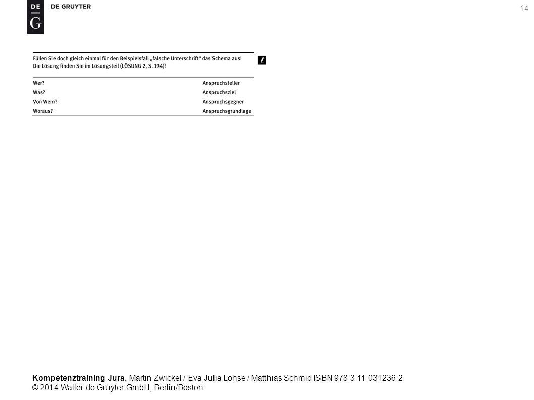 Kompetenztraining Jura, Martin Zwickel / Eva Julia Lohse / Matthias Schmid ISBN 978-3-11-031236-2 © 2014 Walter de Gruyter GmbH, Berlin/Boston 14