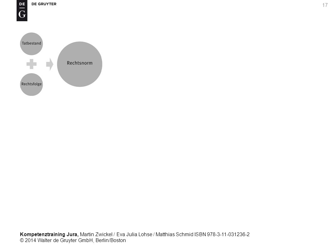 Kompetenztraining Jura, Martin Zwickel / Eva Julia Lohse / Matthias Schmid ISBN 978-3-11-031236-2 © 2014 Walter de Gruyter GmbH, Berlin/Boston 17