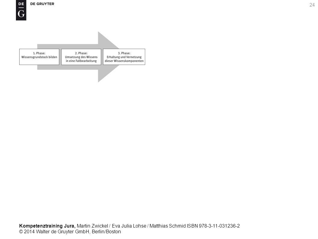 Kompetenztraining Jura, Martin Zwickel / Eva Julia Lohse / Matthias Schmid ISBN 978-3-11-031236-2 © 2014 Walter de Gruyter GmbH, Berlin/Boston 24