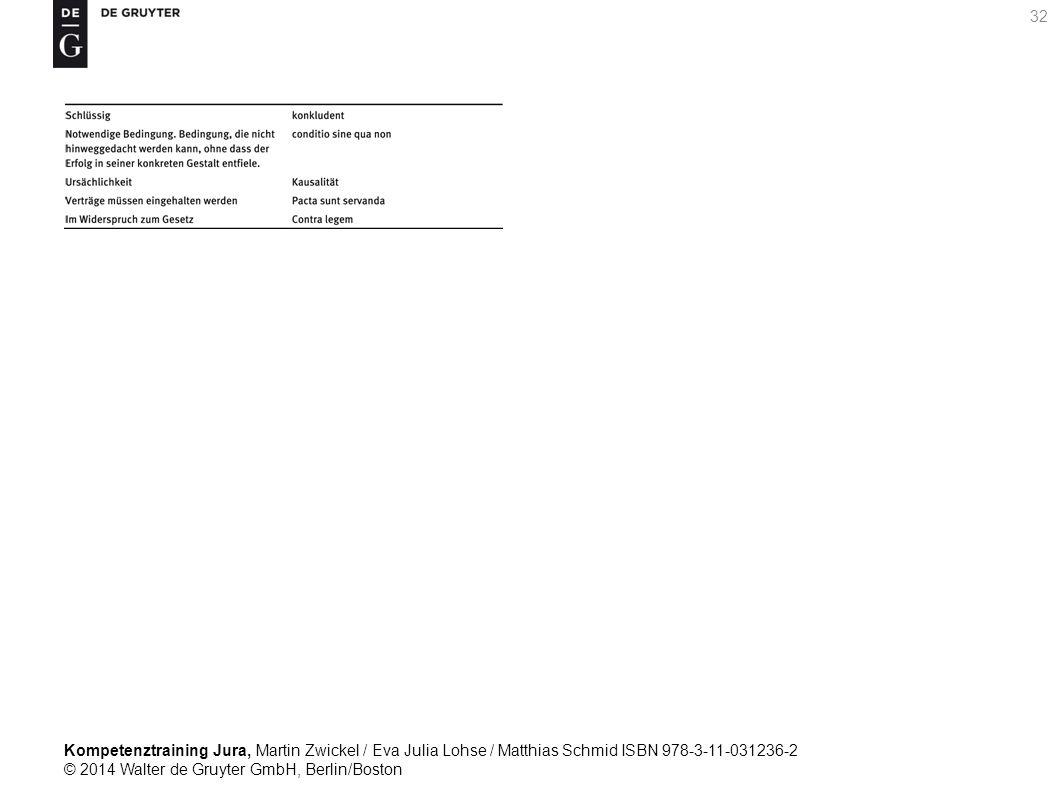 Kompetenztraining Jura, Martin Zwickel / Eva Julia Lohse / Matthias Schmid ISBN 978-3-11-031236-2 © 2014 Walter de Gruyter GmbH, Berlin/Boston 32
