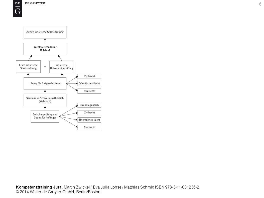Kompetenztraining Jura, Martin Zwickel / Eva Julia Lohse / Matthias Schmid ISBN 978-3-11-031236-2 © 2014 Walter de Gruyter GmbH, Berlin/Boston 6