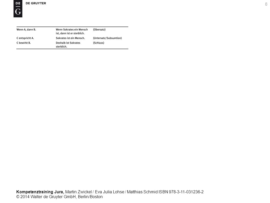 Kompetenztraining Jura, Martin Zwickel / Eva Julia Lohse / Matthias Schmid ISBN 978-3-11-031236-2 © 2014 Walter de Gruyter GmbH, Berlin/Boston 8
