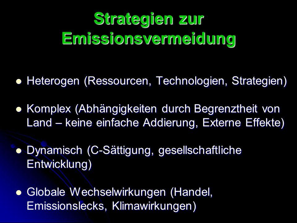 Strategien zur Emissionsvermeidung Heterogen (Ressourcen, Technologien, Strategien) Heterogen (Ressourcen, Technologien, Strategien) Komplex (Abhängig