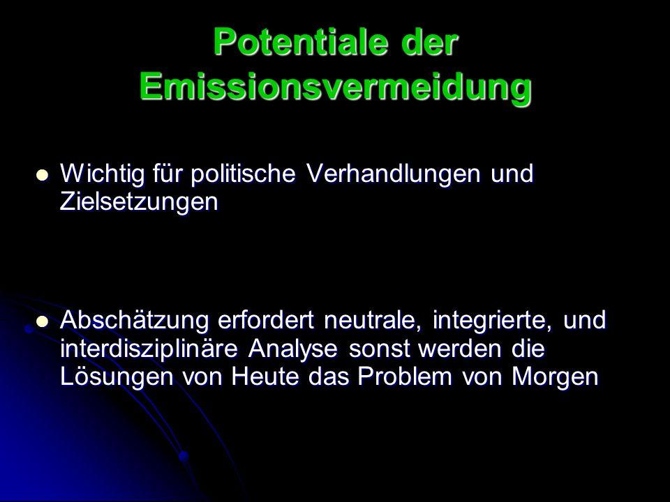 Potentiale der Emissionsvermeidung Wichtig für politische Verhandlungen und Zielsetzungen Wichtig für politische Verhandlungen und Zielsetzungen Absch