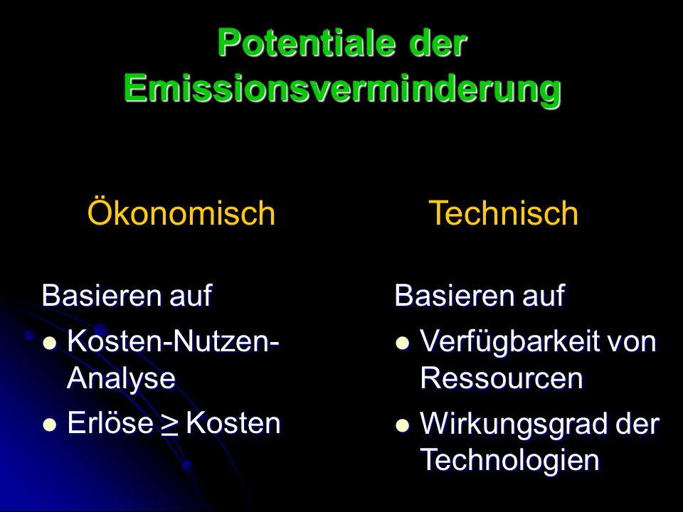 Potentiale der Emissionsverminderung Basieren auf Kosten-Nutzen- Analyse Kosten-Nutzen- Analyse Erlöse ≥ Kosten Erlöse ≥ Kosten ÖkonomischTechnisch Ba