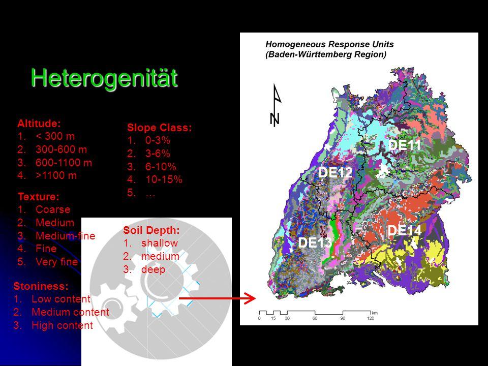Altitude: 1.< 300 m 2.300-600 m 3.600-1100 m 4.>1100 m Texture: 1.Coarse 2.Medium 3.Medium-fine 4.Fine 5.Very fine Soil Depth: 1.shallow 2.medium 3.de