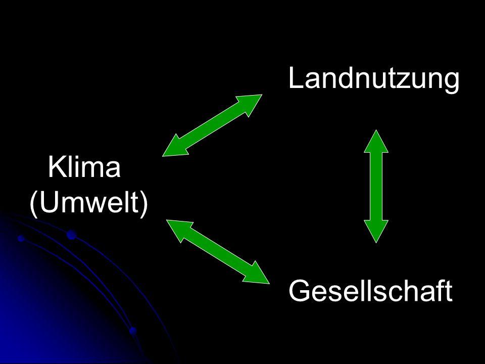 Gesellschaft Klima (Umwelt)