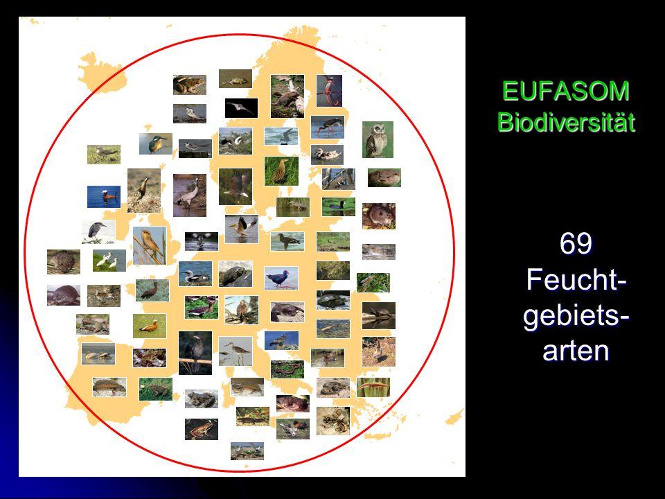 8 69 Feucht- gebiets- arten EUFASOM Biodiversität