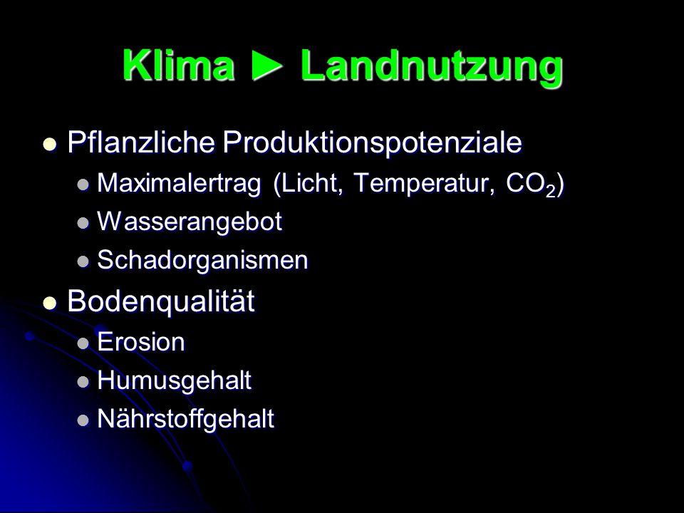Klima ► Landnutzung Pflanzliche Produktionspotenziale Pflanzliche Produktionspotenziale Maximalertrag (Licht, Temperatur, CO 2 ) Maximalertrag (Licht,