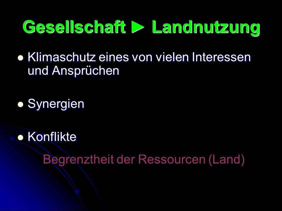 Gesellschaft ► Landnutzung Klimaschutz eines von vielen Interessen und Ansprüchen Klimaschutz eines von vielen Interessen und Ansprüchen Synergien Syn