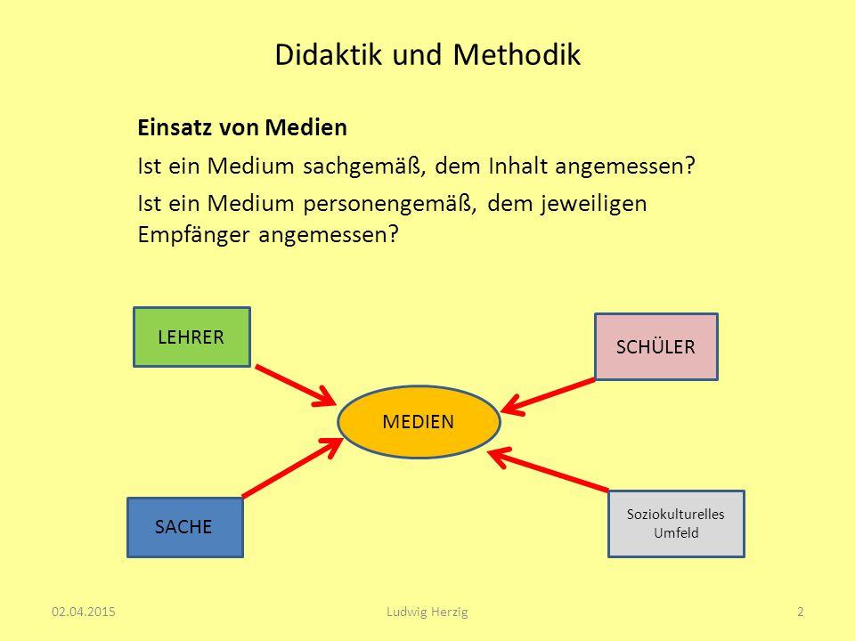 Didaktik und Methodik Einsatz von Medien Ist ein Medium sachgemäß, dem Inhalt angemessen.