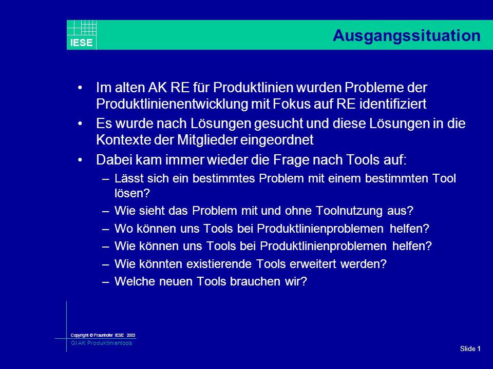 Copyright © Fraunhofer IESE 2003 GI AK Produktlinientools IESE Slide 1 Ausgangssituation Im alten AK RE für Produktlinien wurden Probleme der Produktl