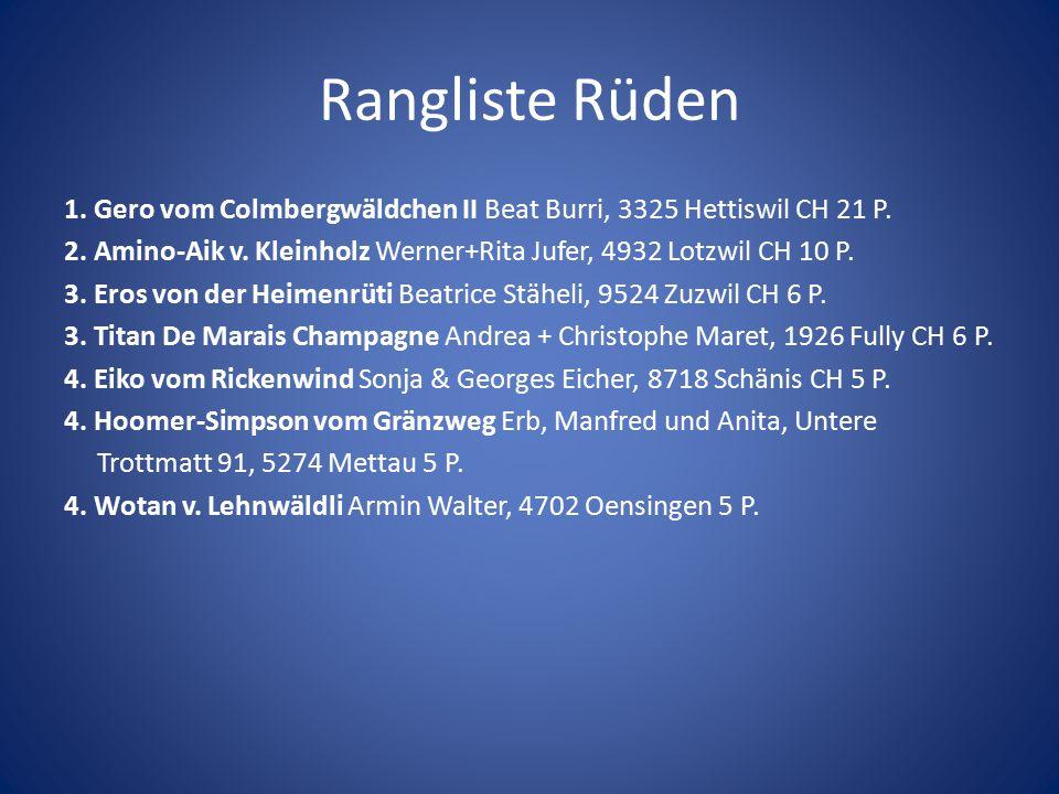 Rangliste Rüden 1. Gero vom Colmbergwäldchen II Beat Burri, 3325 Hettiswil CH 21 P. 2. Amino-Aik v. Kleinholz Werner+Rita Jufer, 4932 Lotzwil CH 10 P.