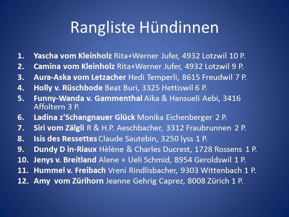 Rangliste Hündinnen 1.Yascha vom Kleinholz Rita+Werner Jufer, 4932 Lotzwil 10 P. 2.Camina vom Kleinholz Rita+Werner Jufer, 4932 Lotzwil 9 P. 3.Aura-As