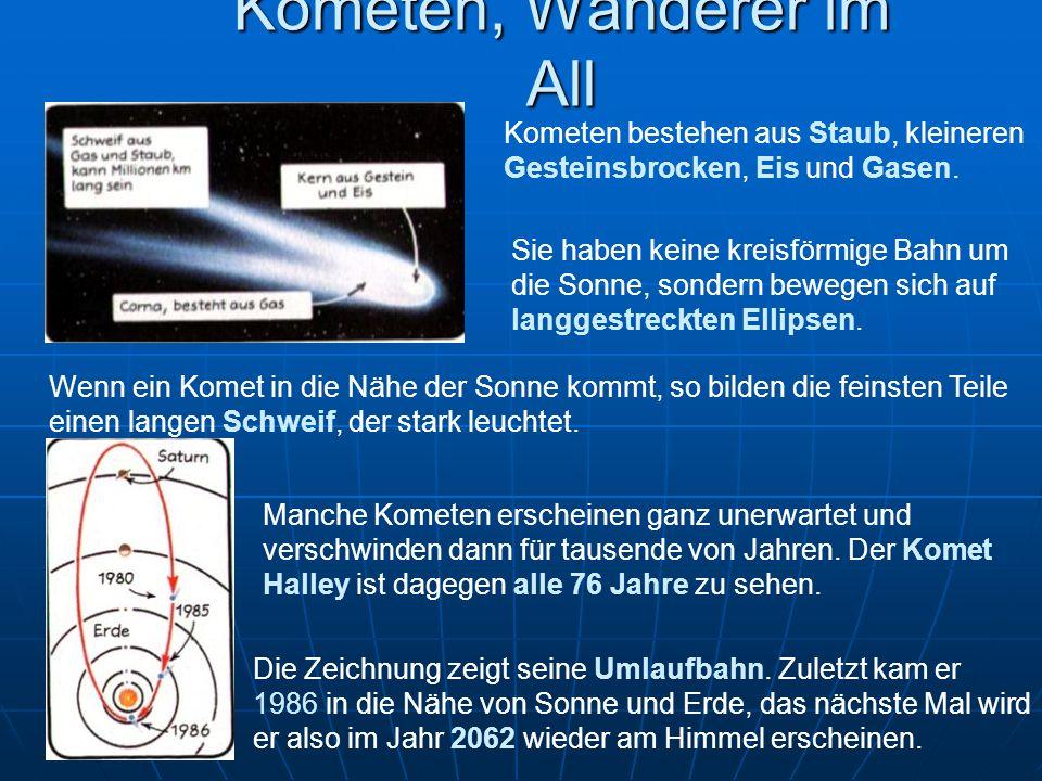 Kometen, Wanderer im All Kometen bestehen aus Staub, kleineren Gesteinsbrocken, Eis und Gasen. Sie haben keine kreisförmige Bahn um die Sonne, sondern