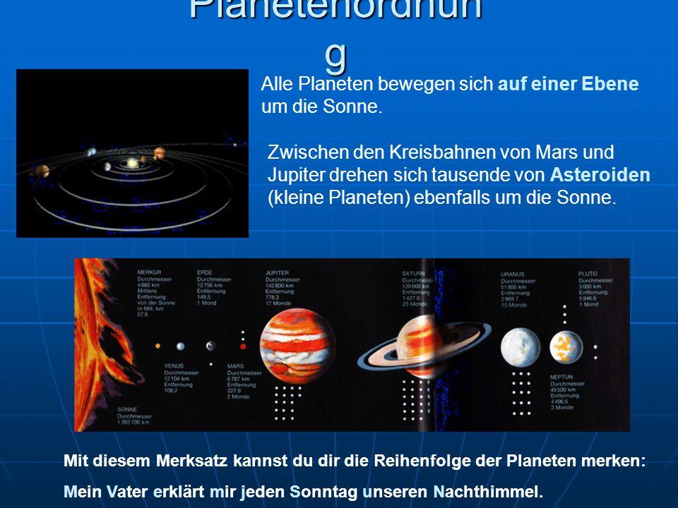 Planetenordnun g Mit diesem Merksatz kannst du dir die Reihenfolge der Planeten merken: Mein Vater erklärt mir jeden Sonntag unseren Nachthimmel. Alle