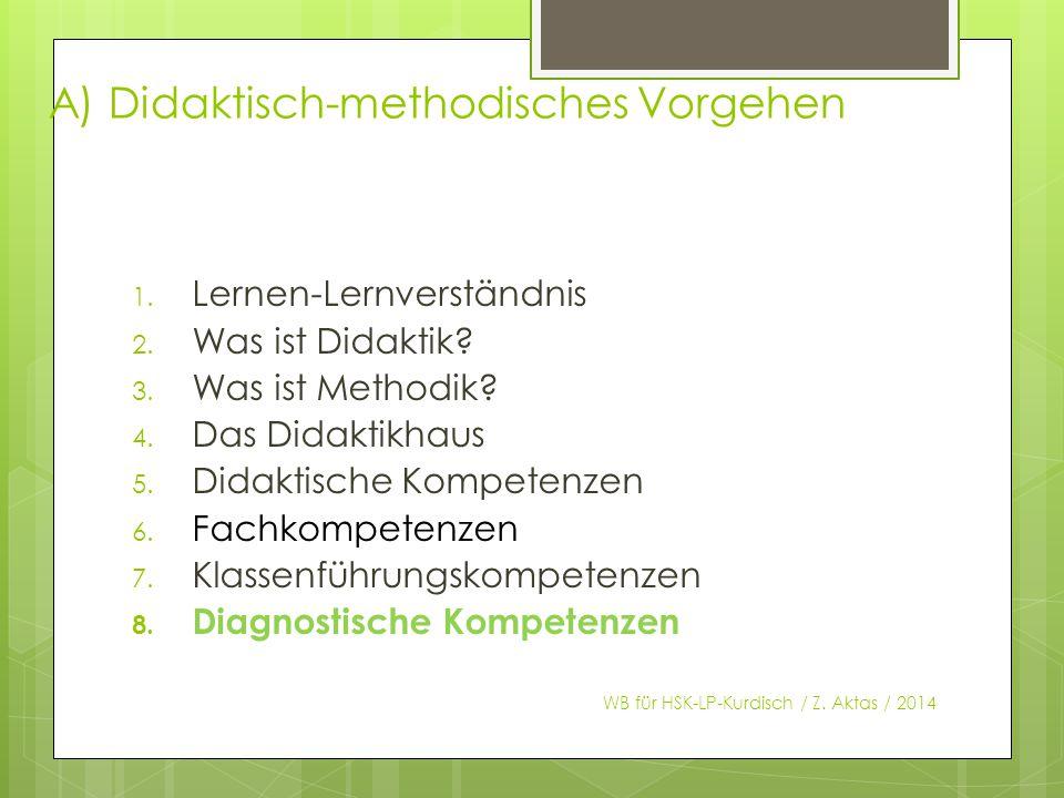 A) Didaktisch-methodisches Vorgehen 1. Lernen-Lernverständnis 2.