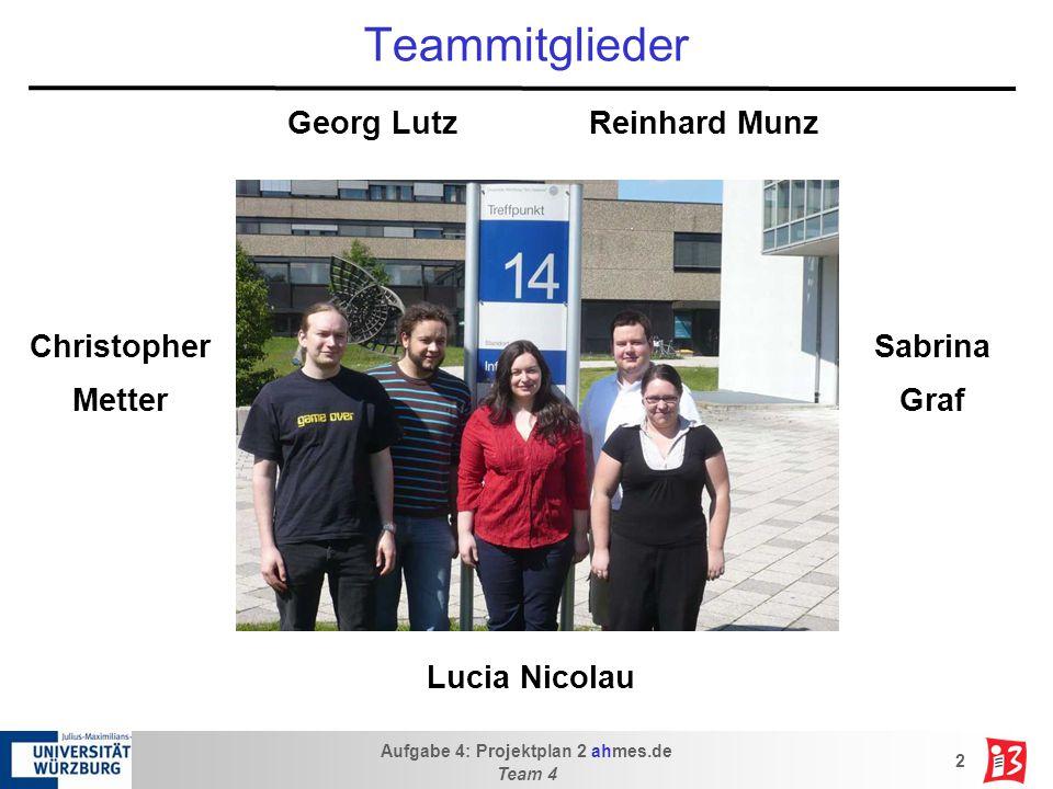 Aufgabe 4: Projektplan 2 ahmes.de Team 4 2 Teammitglieder Christopher Metter Georg Lutz Lucia Nicolau Reinhard Munz Sabrina Graf
