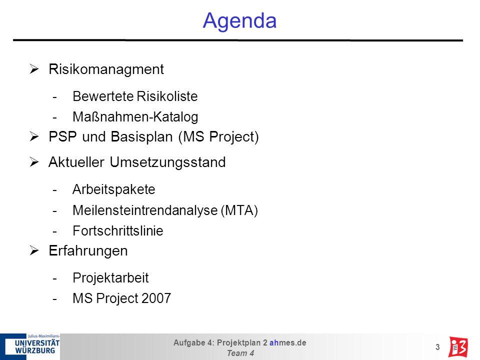 Aufgabe 4: Projektplan 2 ahmes.de Team 4 3 Agenda  Risikomanagment -Bewertete Risikoliste -Maßnahmen-Katalog  PSP und Basisplan (MS Project)  Aktueller Umsetzungsstand -Arbeitspakete -Meilensteintrendanalyse (MTA) -Fortschrittslinie  Erfahrungen -Projektarbeit -MS Project 2007