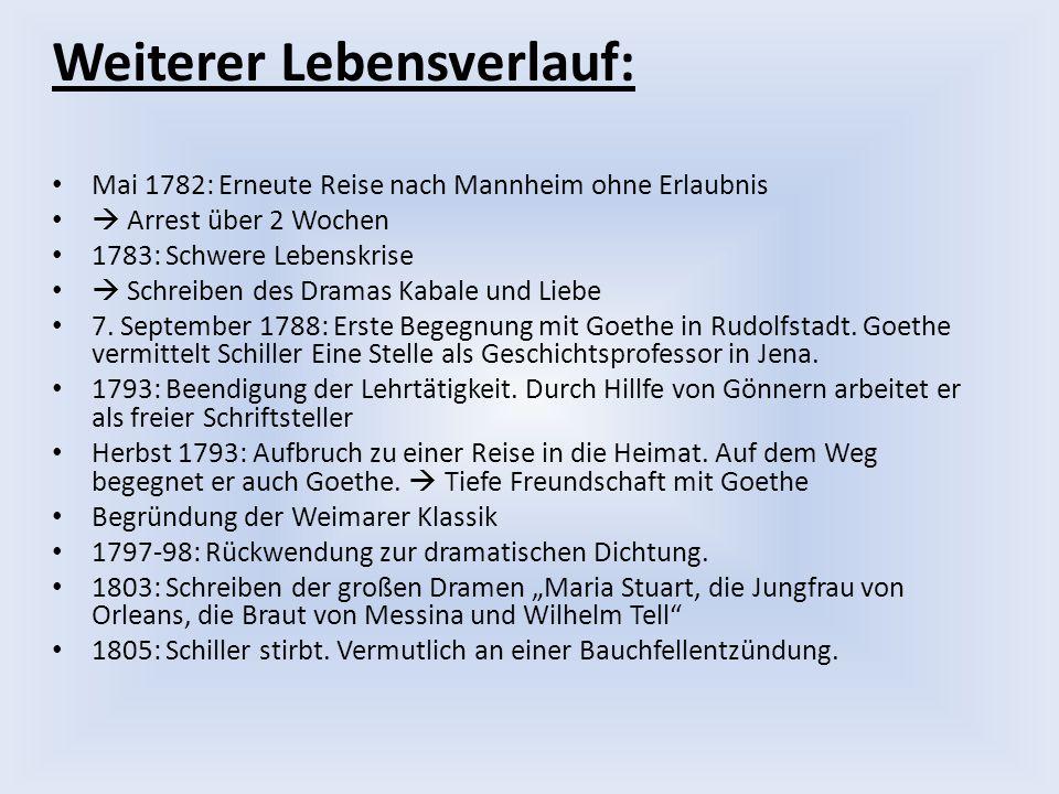 Weiterer Lebensverlauf: Mai 1782: Erneute Reise nach Mannheim ohne Erlaubnis  Arrest über 2 Wochen 1783: Schwere Lebenskrise  Schreiben des Dramas Kabale und Liebe 7.