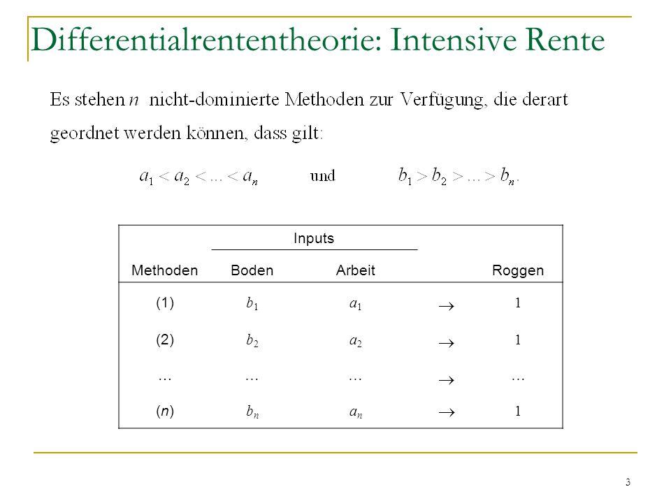 3 Differentialrententheorie: Intensive Rente Inputs MethodenBodenArbeitRoggen (1) b1b1 a1a1 1 (2) b2b2 a2a2 1 … ……… (n)(n) bnbn anan 1