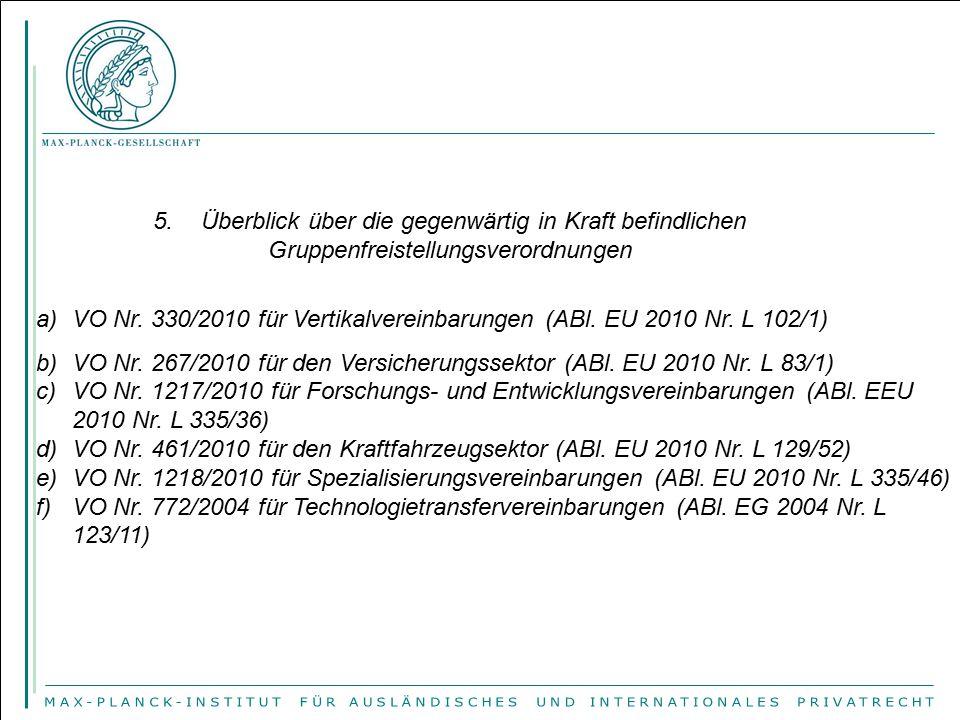 5.Überblick über die gegenwärtig in Kraft befindlichen Gruppenfreistellungsverordnungen a)VO Nr.