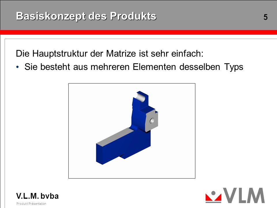 V.L.M. bvba Produkt Präsentation 5 Basiskonzept des Produkts Die Hauptstruktur der Matrize ist sehr einfach: Sie besteht aus mehreren Elementen dessel