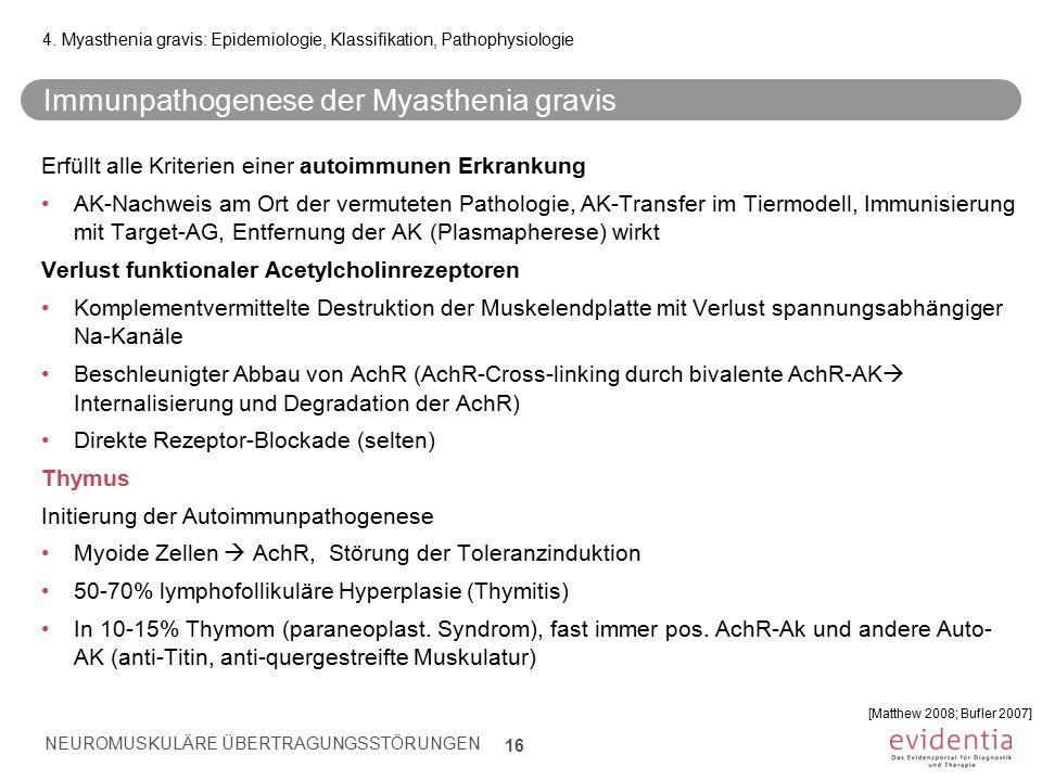 Immunpathogenese der Myasthenia gravis Erfüllt alle Kriterien einer autoimmunen Erkrankung AK-Nachweis am Ort der vermuteten Pathologie, AK-Transfer i