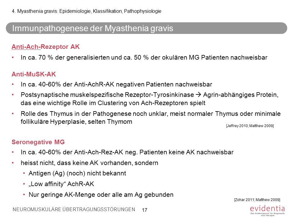 Immunpathogenese der Myasthenia gravis Anti-Ach-Rezeptor AK In ca. 70 % der generalisierten und ca. 50 % der okulären MG Patienten nachweisbar Anti-Mu
