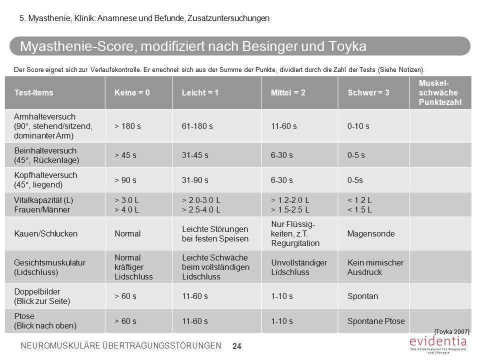 Myasthenie-Score, modifiziert nach Besinger und Toyka NEUROMUSKULÄRE ÜBERTRAGUNGSSTÖRUNGEN 5. Myasthenie, Klinik: Anamnese und Befunde, Zusatzuntersuc