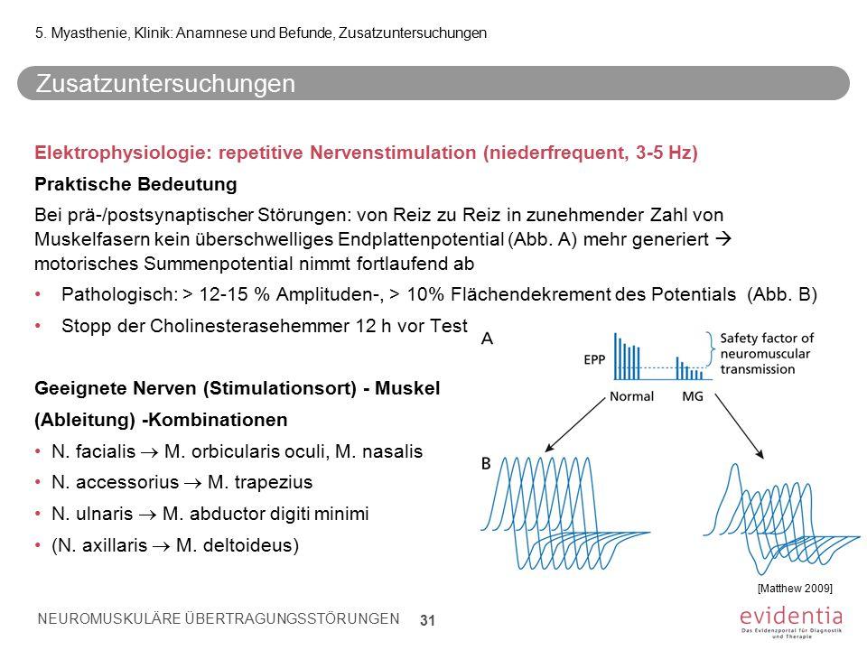 Elektrophysiologie: repetitive Nervenstimulation (niederfrequent, 3-5 Hz) Praktische Bedeutung Bei prä-/postsynaptischer Störungen: von Reiz zu Reiz i
