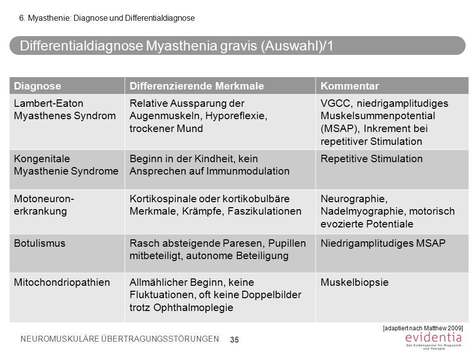 Differentialdiagnose Myasthenia gravis (Auswahl)/1 NEUROMUSKULÄRE ÜBERTRAGUNGSSTÖRUNGEN 35 6. Myasthenie: Diagnose und Differentialdiagnose DiagnoseDi