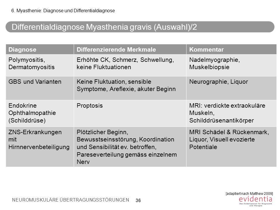 Differentialdiagnose Myasthenia gravis (Auswahl)/2 NEUROMUSKULÄRE ÜBERTRAGUNGSSTÖRUNGEN 36 6. Myasthenie: Diagnose und Differentialdiagnose DiagnoseDi