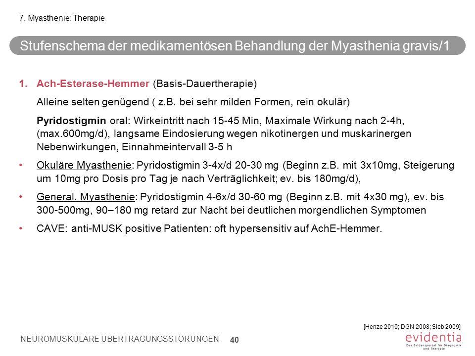 Stufenschema der medikamentösen Behandlung der Myasthenia gravis/1 1.Ach-Esterase-Hemmer (Basis-Dauertherapie) Alleine selten genügend ( z.B. bei sehr