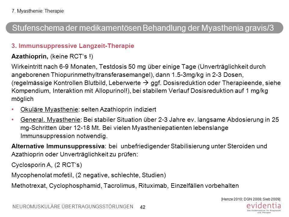 Stufenschema der medikamentösen Behandlung der Myasthenia gravis/3 3. Immunsuppressive Langzeit-Therapie Azathioprin, (keine RCT's !) Wirkeintritt nac